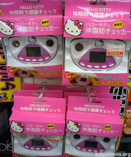 Hello Kitty body fat