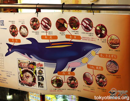 Japanese whale